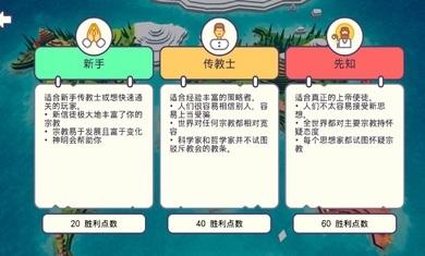 上帝模拟器中文版下载