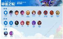 云顶之弈10.22福星阵容搭配 云顶之弈新版本福星阵容搭配攻略
