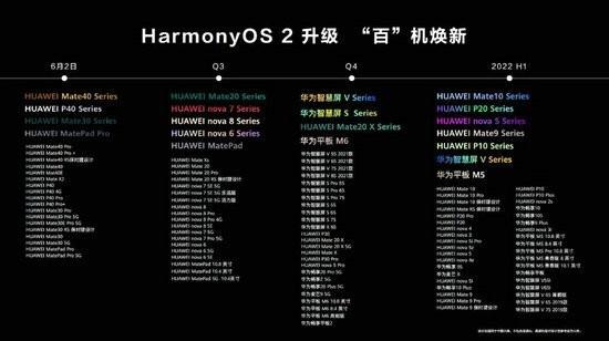 华为手机鸿蒙系统下载官网下载