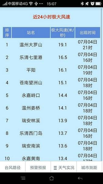 温州台风网最新版下载
